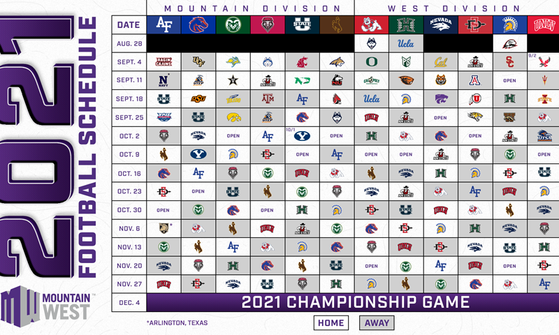 Mountain West Announces 2021 Football Schedule
